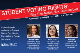 Student Voting Rights: Why They Matter, How They Are Lost
