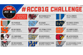 14 ACC BIG 10 Men's Basketball matchups