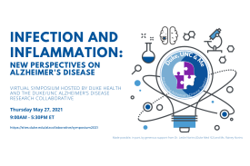 Infection and Inflammation Graphic
